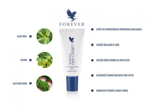 Forever Eye Cream - Najbolja krema za Podočnjake, Bore i Tamne površine u zoni oko očiju